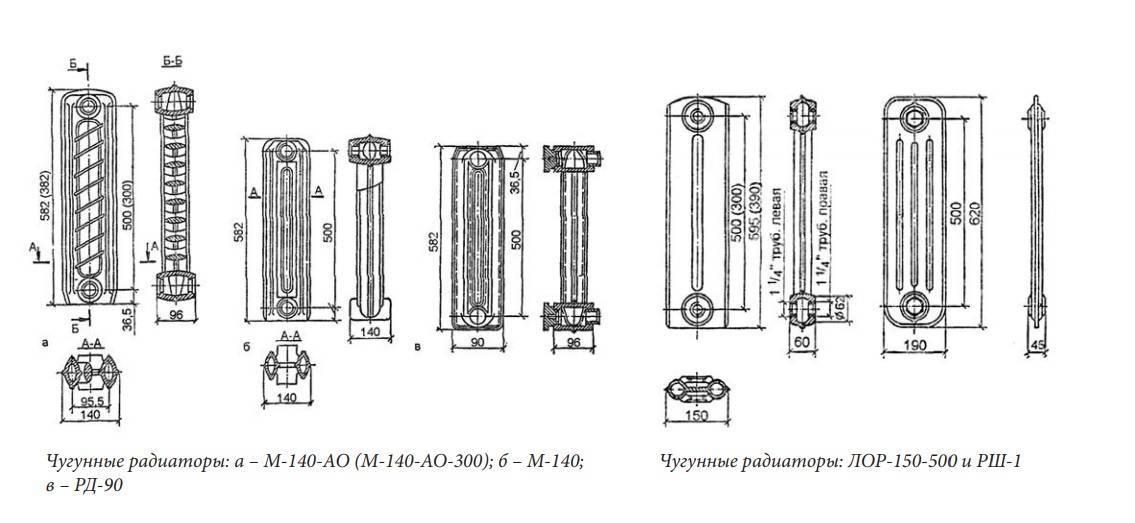Чугунный радиатор мс 140 технические характеристики