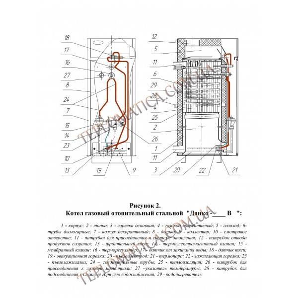 """Газовые котлы """"данко"""": виды, обзор, технические характеристики, особенности эксплуатации и отзывы"""