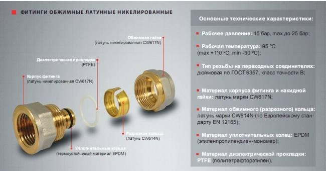 Металлопластиковые трубы для системы отопления: монтаж, отзывы, диаметры и маркировка