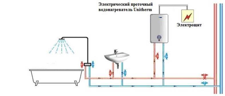 Установка электрического водонагревателя своими руками: пошаговая инструкция и схемы подключения