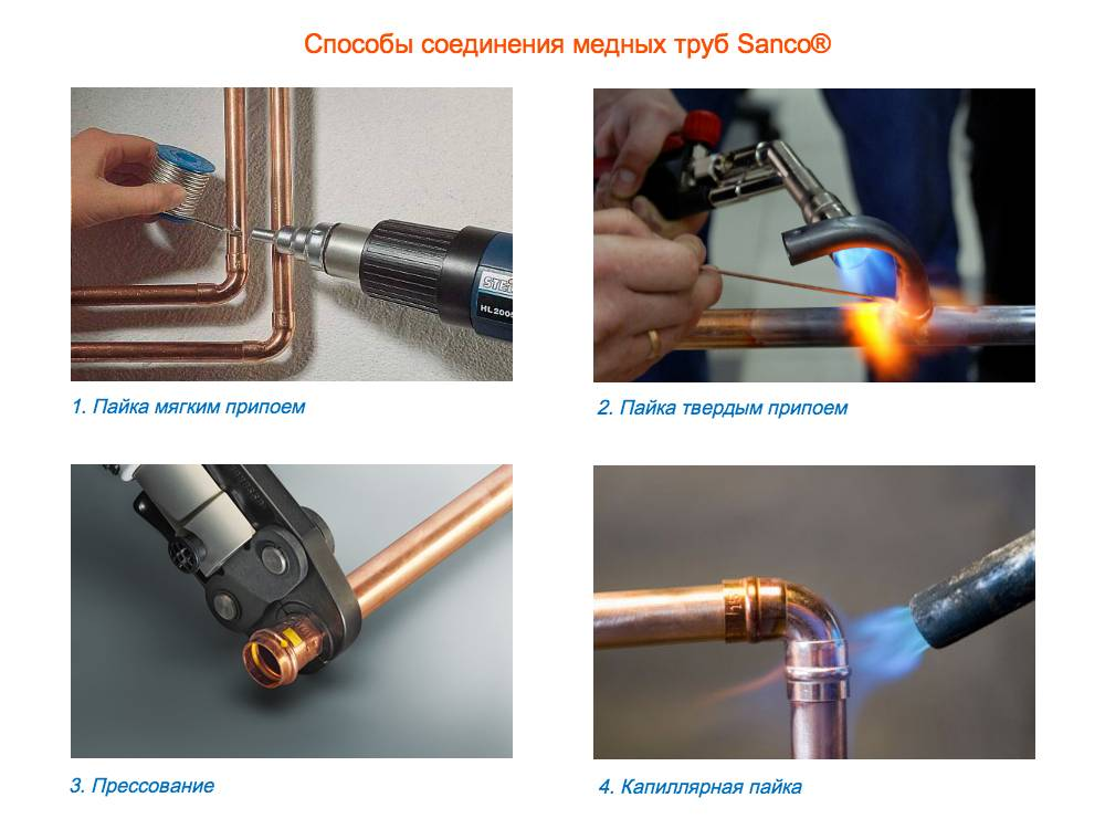 Какие виды медных труб используют при монтаже системы отопления?