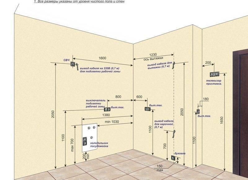 Каким должно быть расстояние от газовой трубы до розетки