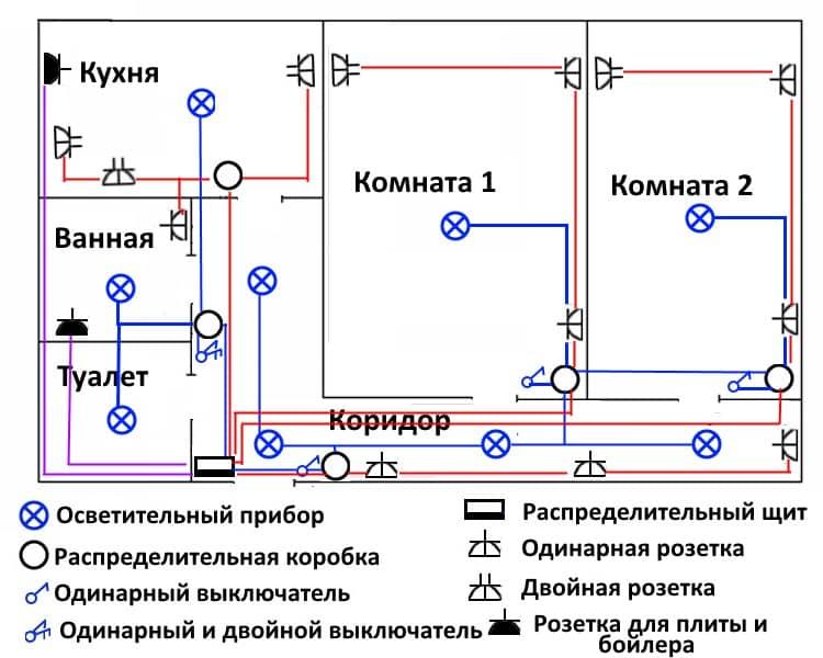 Схема электропроводки в доме - 110 фото правильного размещения основных элементов