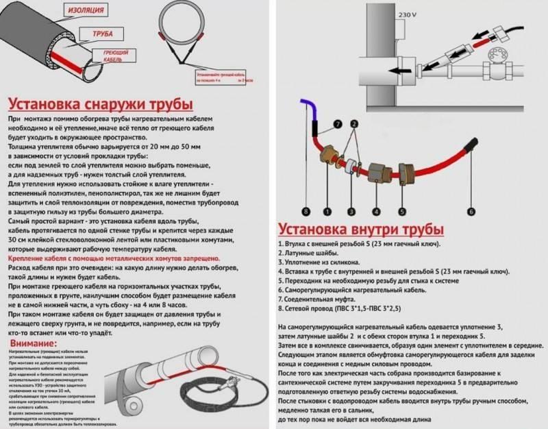 Греющий кабель для водопровода, монтаж и подключение своими руками