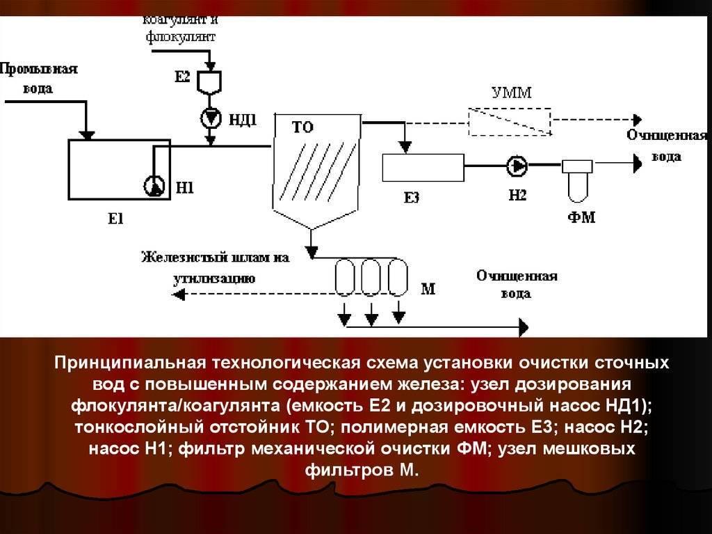 Что значит коагулянты и флокулянты для очистки воды их реакция и механизм действия