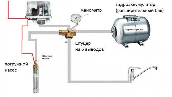 Регулировка реле давления насосной станции и настройка своими руками