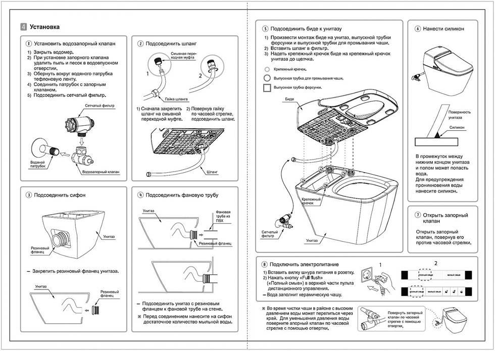 Арматура для унитаза: обзор лучших моделей + инструкция, как выбрать (120 фото)