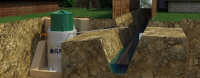 Лучшие септики для высоких грунтовых вод: обзоры +видео инструкции и фото