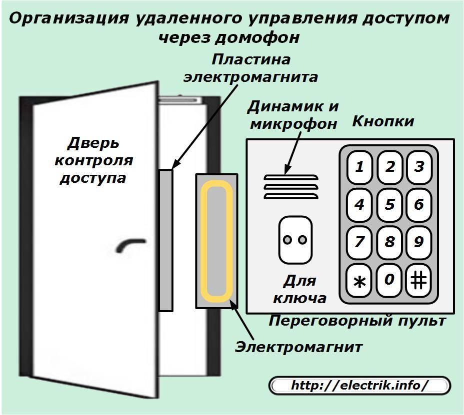 Дубликатор или копировщик домофонных ключей. что это такое и как работает?   портал о системах видеонаблюдения и безопасности