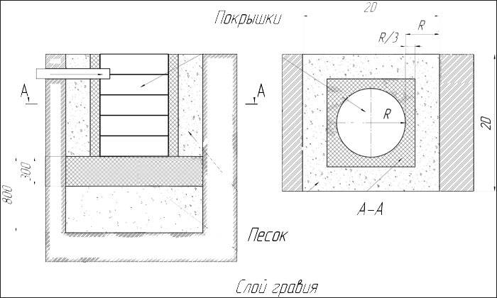Септик из покрышек своими руками: инструкция +видео