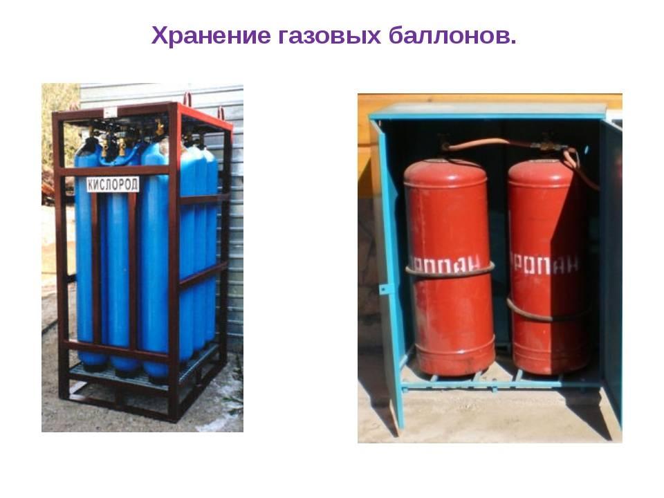 Как выбрать уличный шкаф для газового баллона, советы