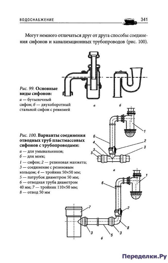 Зачем нужен гидравлический затвор для канализации: виды, принцип действия и способ установки