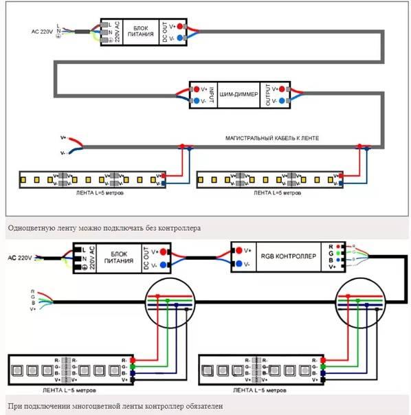 3 ошибки подключения усилителя светодиодной ленты - схемы, расчет мощности, правила выбора.