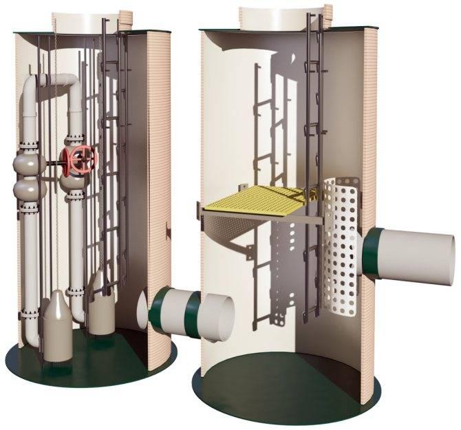 Кнс - канализационная насосная станция: виды, устройство и чертеж, установка