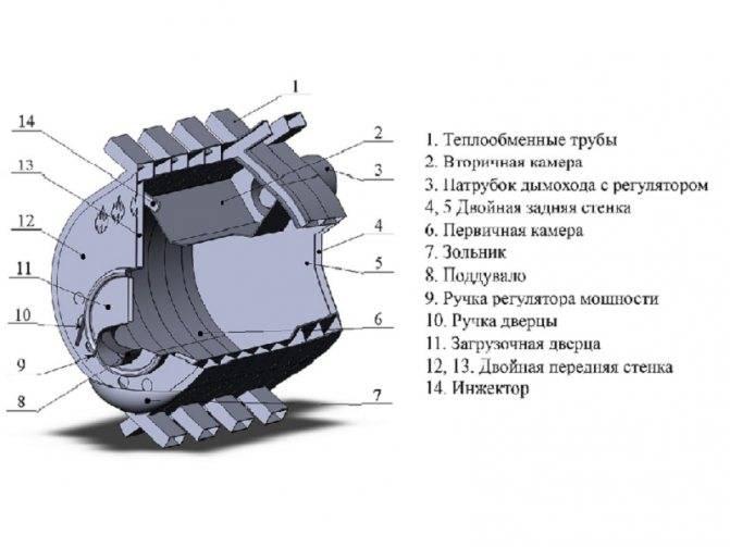 ✅ булерьян своими руками: фото пошагового изготовления - кнопкак.рф