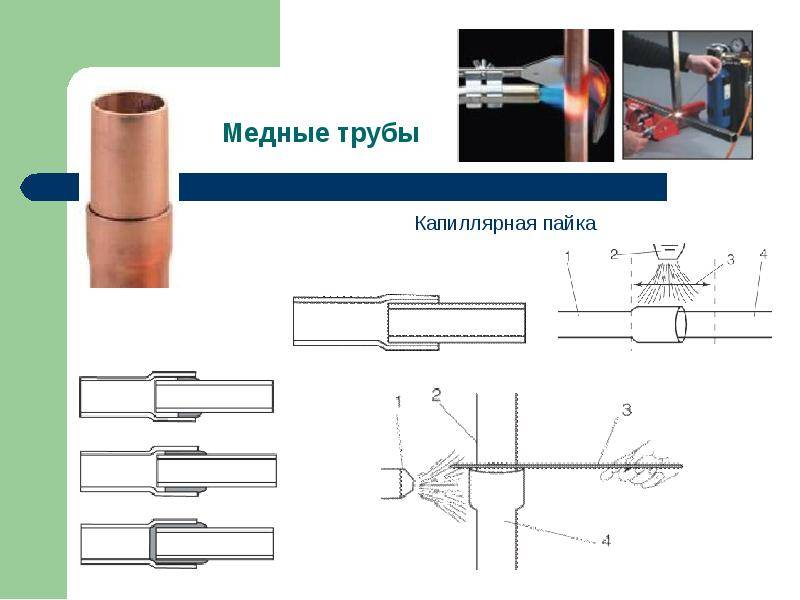 Медные трубы для отопления: какие лучше выбрать для отопительной системы, правила монтажа и установки