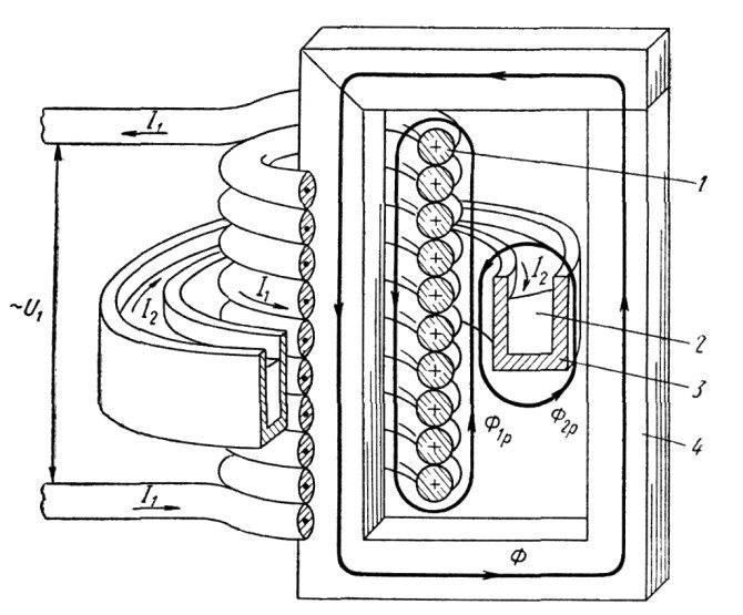 Индукционный нагреватель воды для отопления дома: как сделать своими руками (схема + видео)