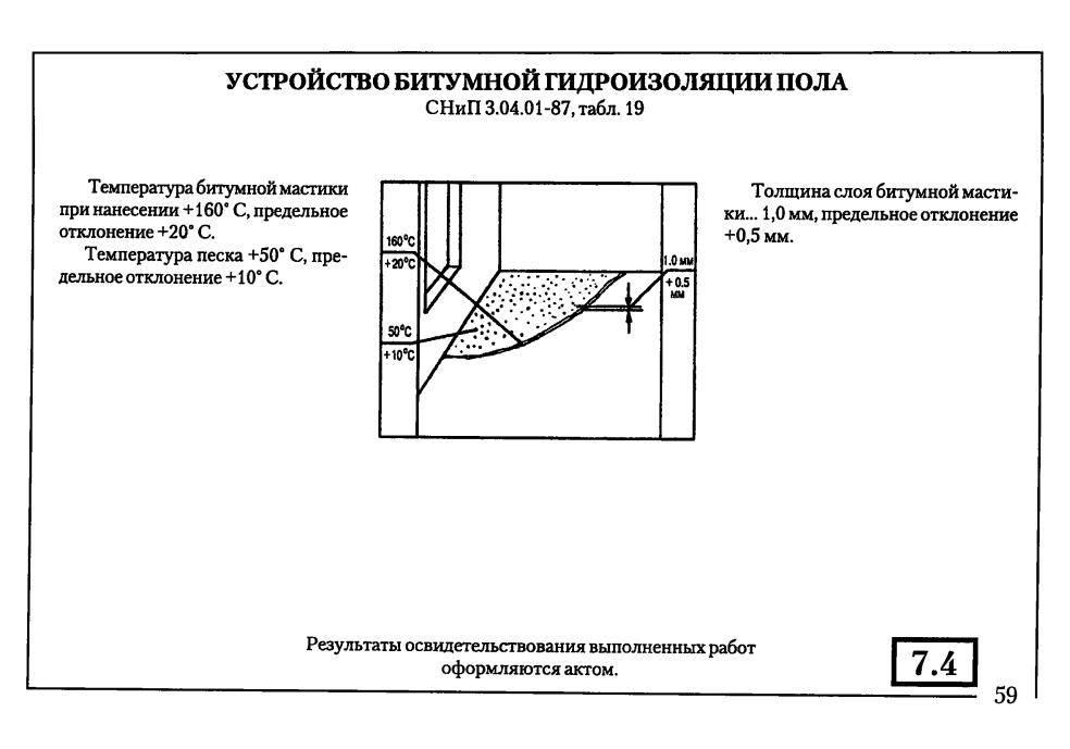 Гидроизоляция пола подвала - выбор материала и пошаговые инструкции