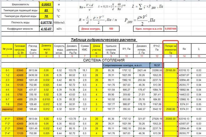 Самостоятельный гидравлический расчет трубопровода