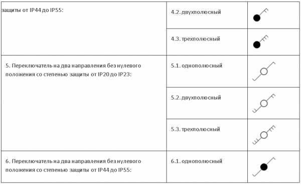 Обозначение розетки на схеме электрической принципиальной - tokzamer.ru