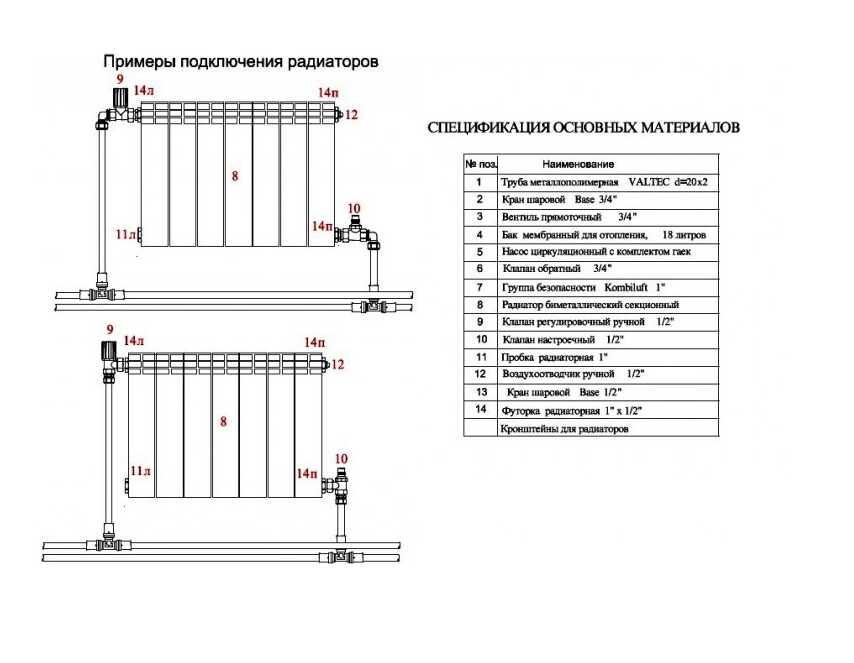 Формулы расчёта радиаторов отопления для нужной площади