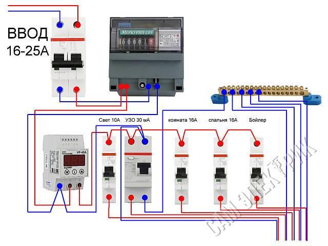 Схемы расключения кабеля своими руками: пошаговая инструкция +фото и видео