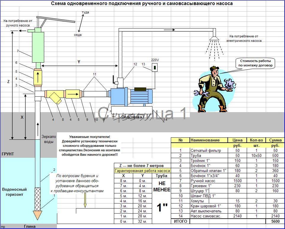Схема подключения насосной станции к скважине своими руками: как правильно подключить, установка, монтаж, как установить в частном доме, обвязка, схема установки, сборка
