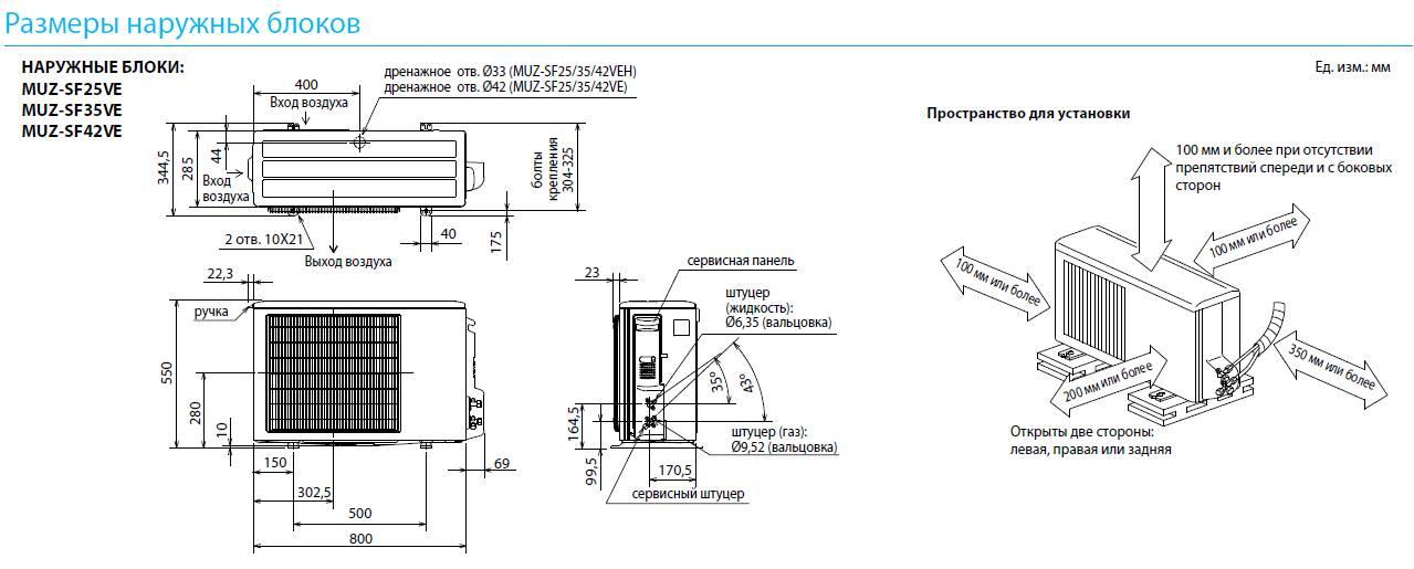 Основные правила установки кондиционера