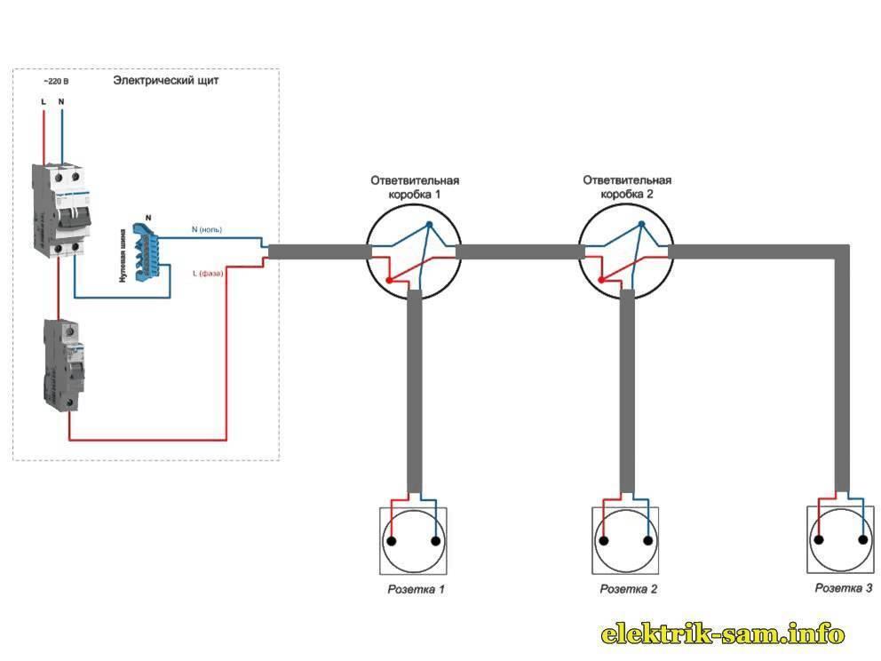 Как сделать электропроводку и наладить освещение в гараже своими руками — схемы, инструкция с фото и видео