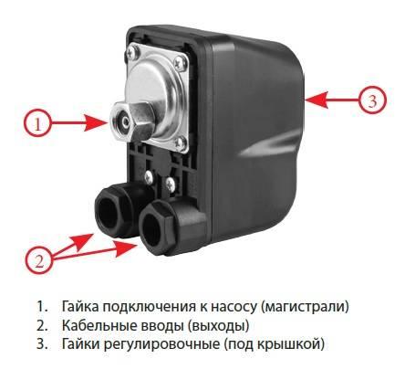 Настройка реле давления насосной станции своими руками — пошаговая инструкция