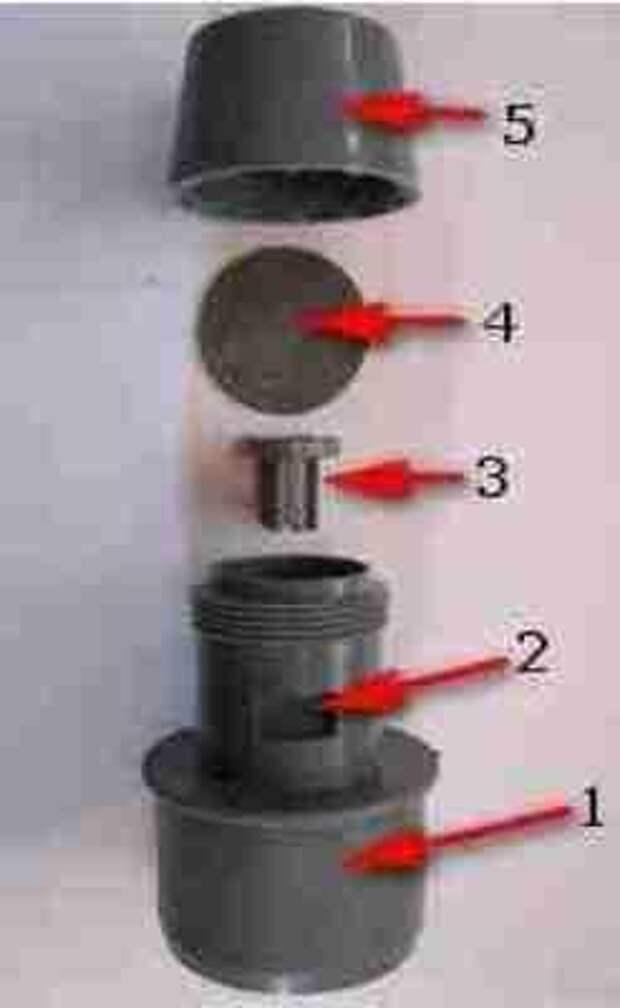 Вакуумный клапан для канализации какой выбрать