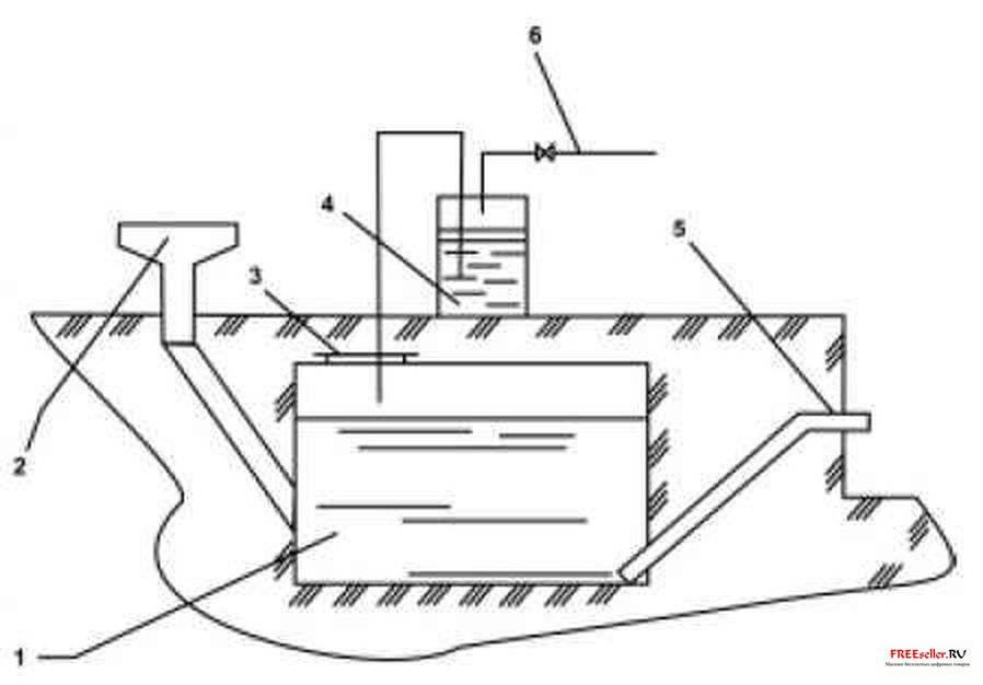 Как сделать биогазовую установку для отопления частного дома