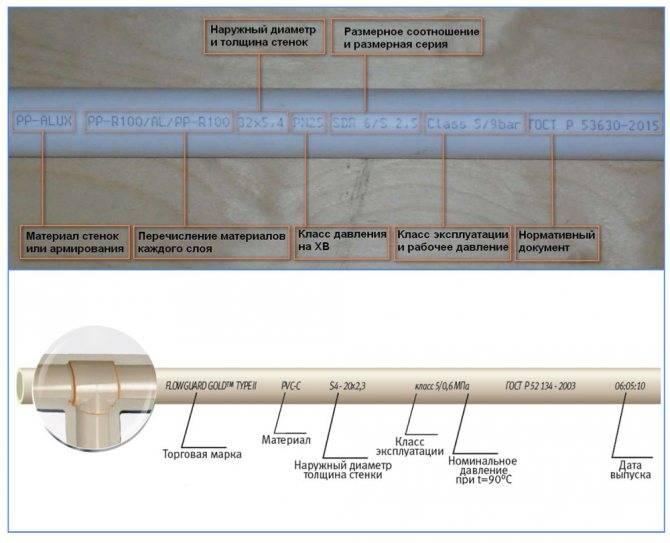 Полипропиленовые трубы для отопления: какая ппр труба лучше, как выбрать, технические характеристики полипропилена, виды