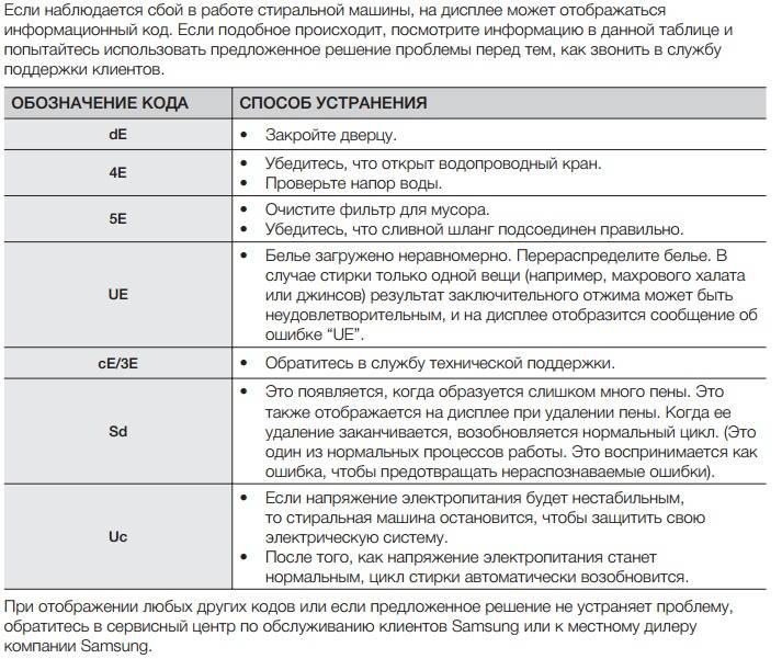 Ошибки стиральной машины lg: коды неисправностей ремонтные советы