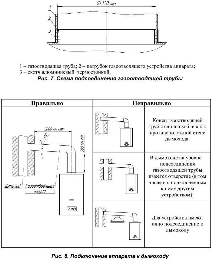 Газовая колонка в ванной комнате: можно устанавливать