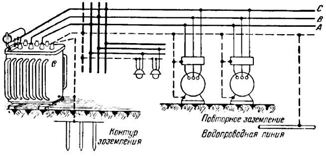 Заземление газового котла: как сделать в частном доме самому, заземлить для сетевого фильтра, кто выдает акт протокол на контур