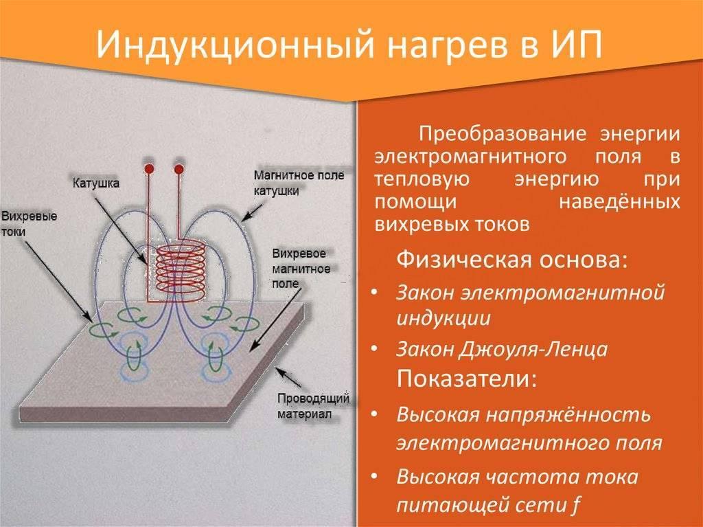 Принцип работы индукционных печей. индукционный нагрев