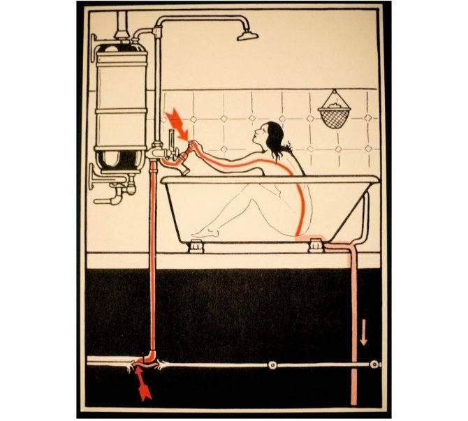Заземление ванны в квартире: необходимость процедуры