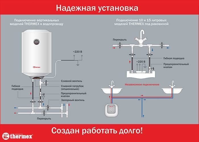 Как правильно включить бойлер: подробная инструкция для тех, кто впервые использует водонагреватель