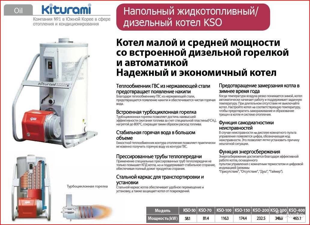 Дизельный котел отопления: расход топлива для оптимальной работы