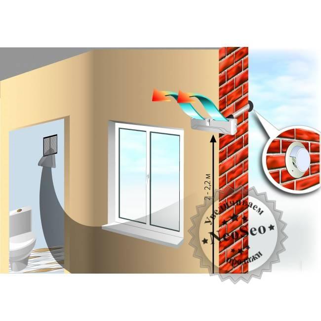 Приточный клапан в пластиковое окно своими руками: инструкция по изготовлению и монтажу самоделки   отделка в доме