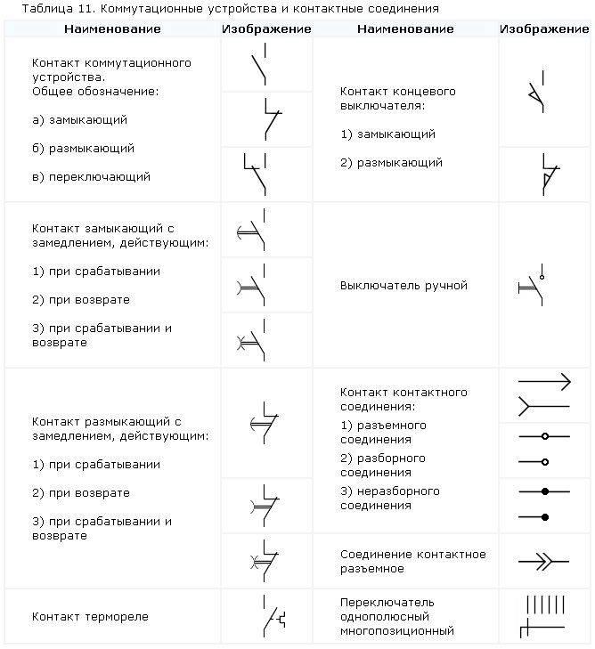 Графические и буквенные обозначения электрических схем