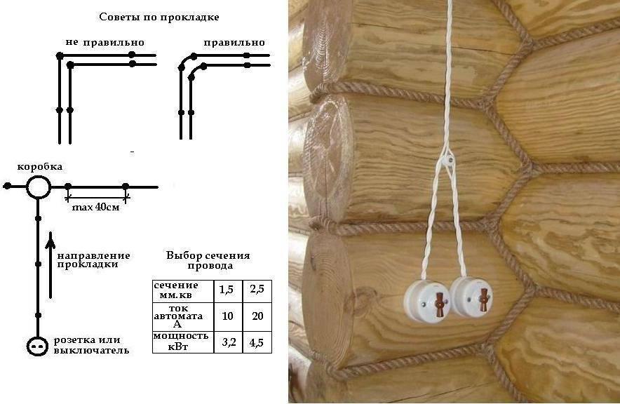 Электропроводка в деревянном доме: 135 фото лучших безопасных решений