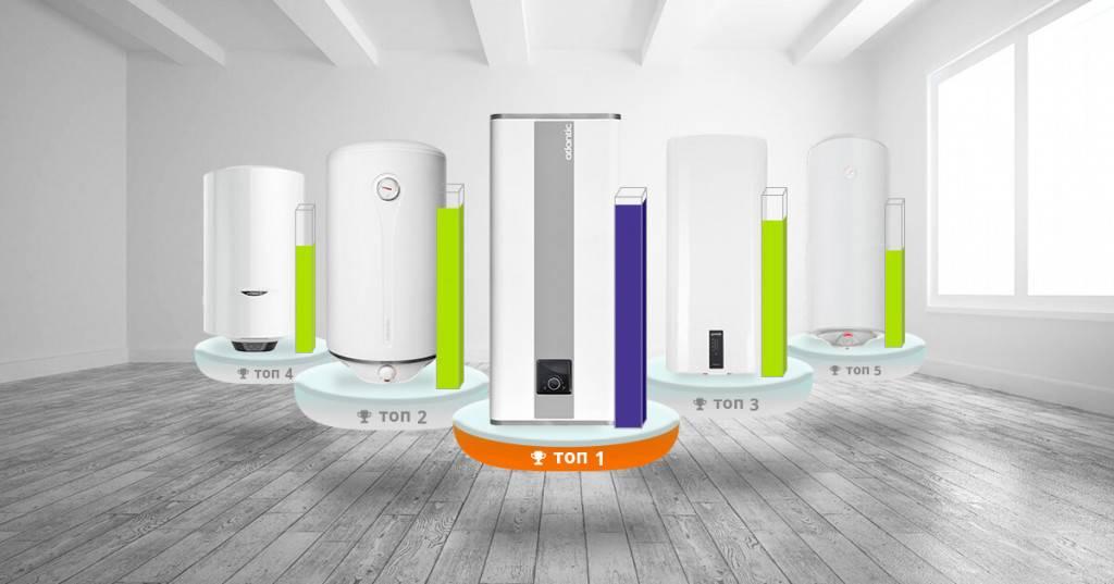 Горячая вода круглый год. выбираем электрический водонагреватель