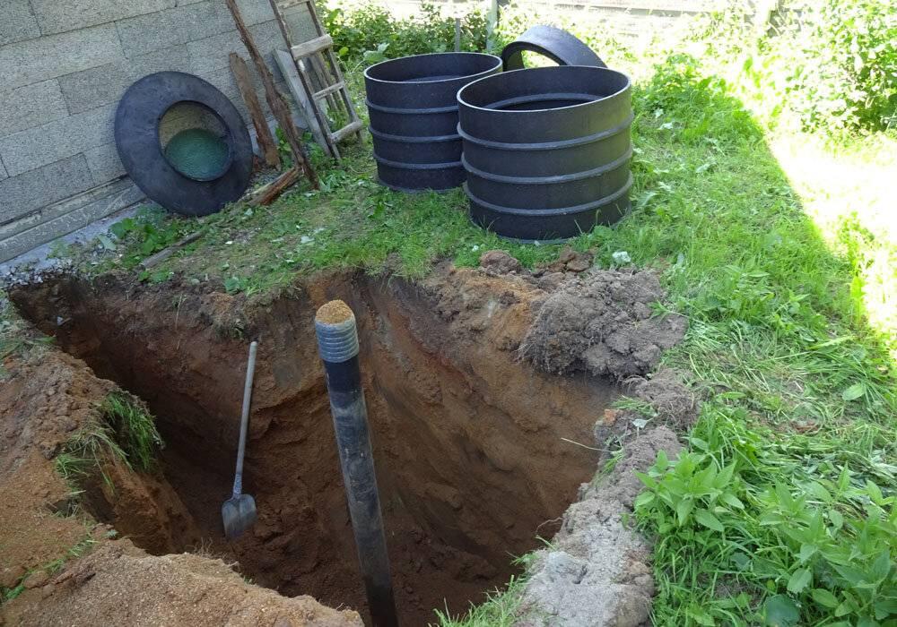 Сколько стоит выкопать колодец под воду: обзор факторов влияющие на стоимость работ