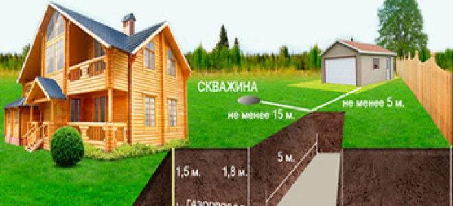 Что это такое газгольдер и какова его роль в системе автономной газификации