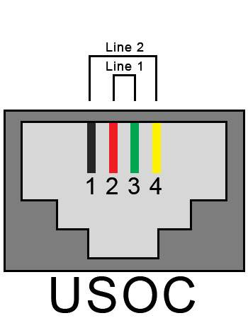 Как подключать телефонные розетки к кабелю правильно? схема и особенности