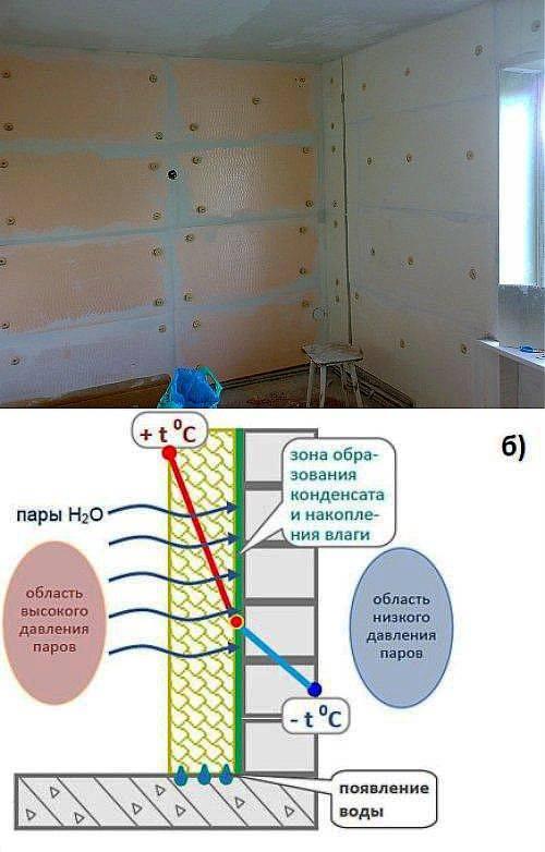 Как утеплить стену в угловой квартире изнутри | советы специалистов