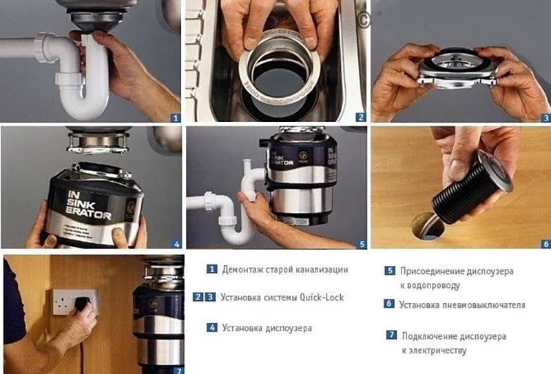 Как установить и эксплуатировать измельчитель для раковины - учебник сантехника   partner-tomsk.ru