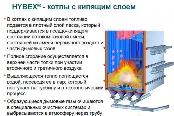 Закипает котел отопления с насосом что делать? - отопление и водоснабжение - нюансы, которые надо знать